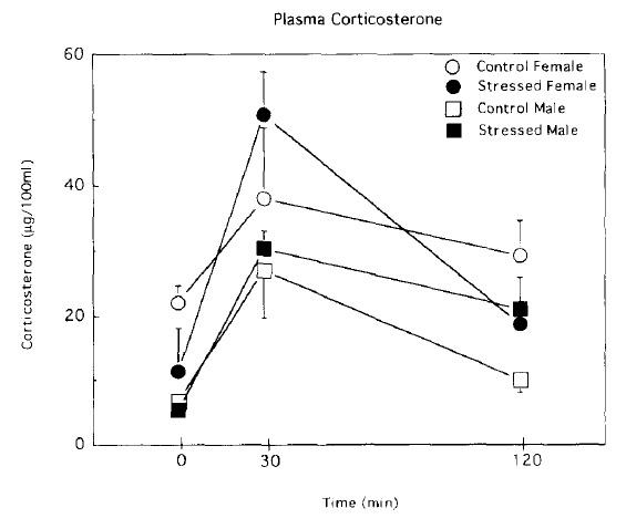 Haney 1995. Fig 1