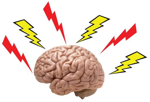 Stress-Brain